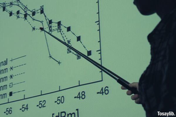 10 presentation image graph