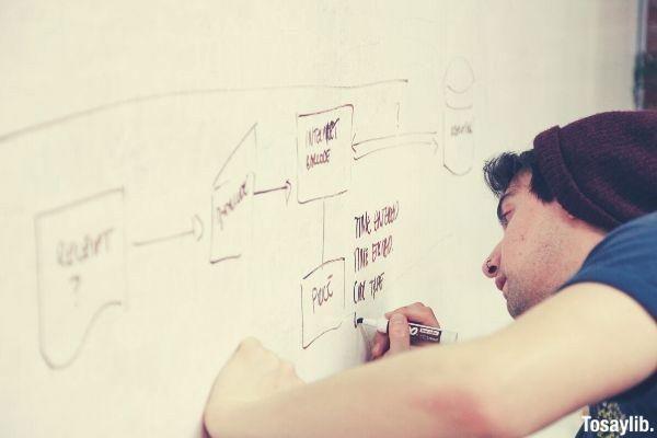 man whiteboard sketching design planning