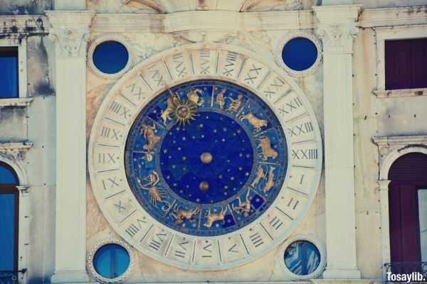 Photo wall blue zodiac signs roman numerals